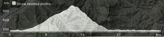dosso-dei-roveri-profil