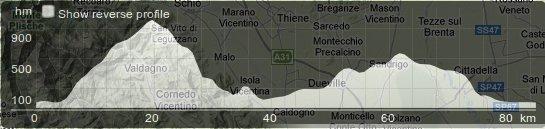 lago-di-cavedine-profil