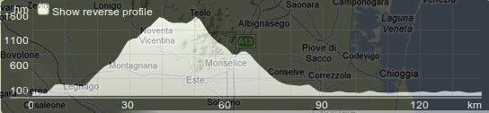 monte-baldo-profil